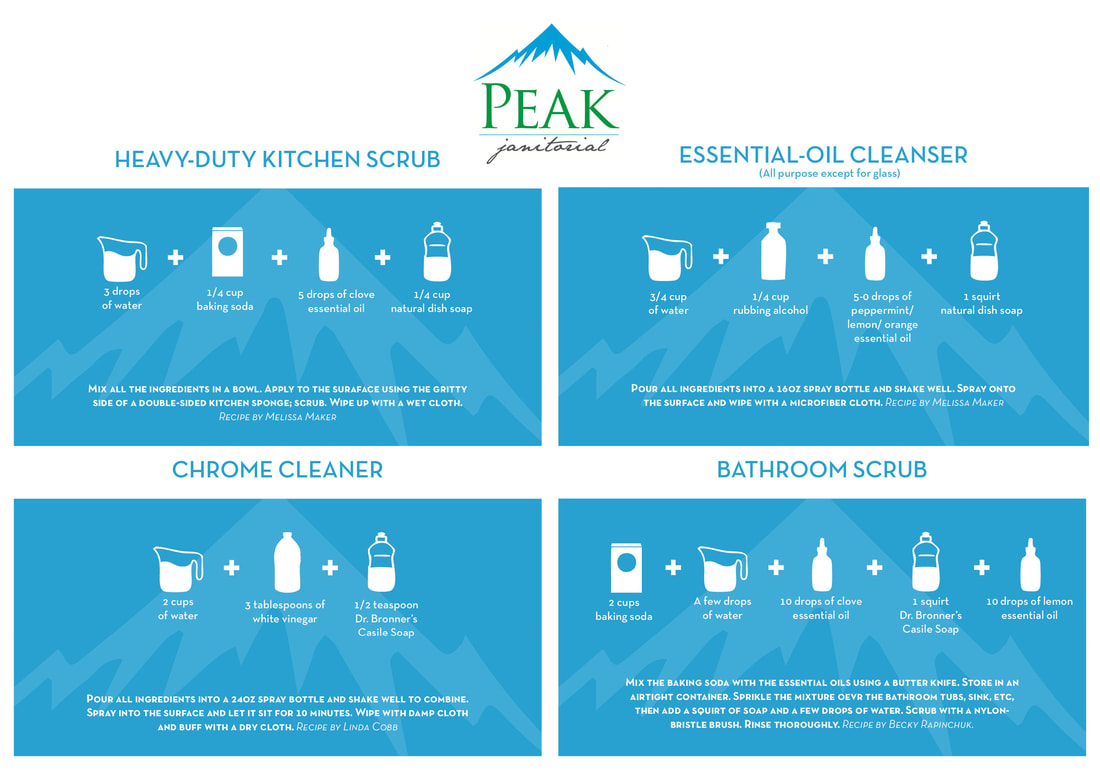 All-Natural Cleaning Tips & Tricks - Peak Janitorial